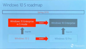 windows-10-s-enterprise